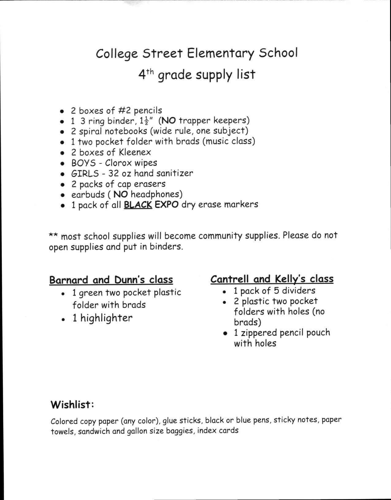Supply lists for Manchester City Schools are here » Thunder Radio
